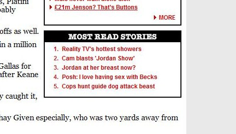 Most Read Stories